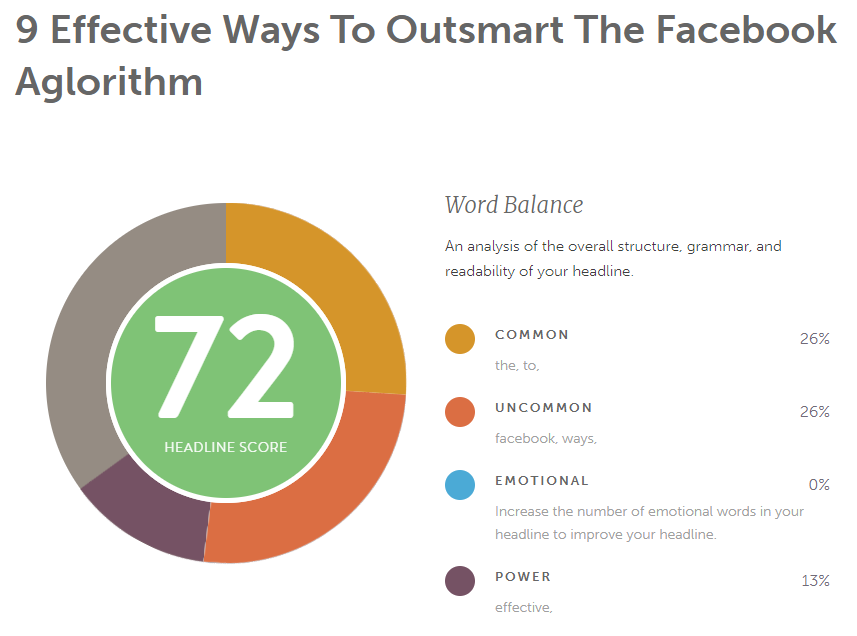 Without an appealing headline, your content's potential achieve will suffer before it's even already been read