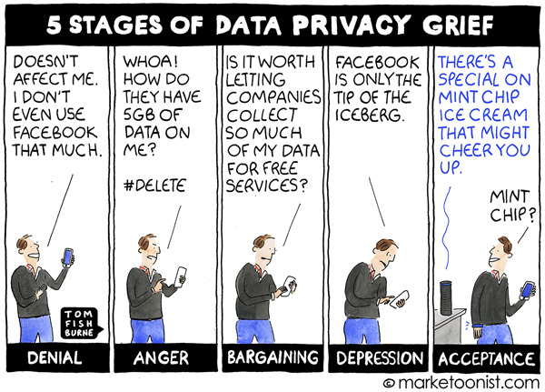 Marketoonist 5 stages of information privacy grief