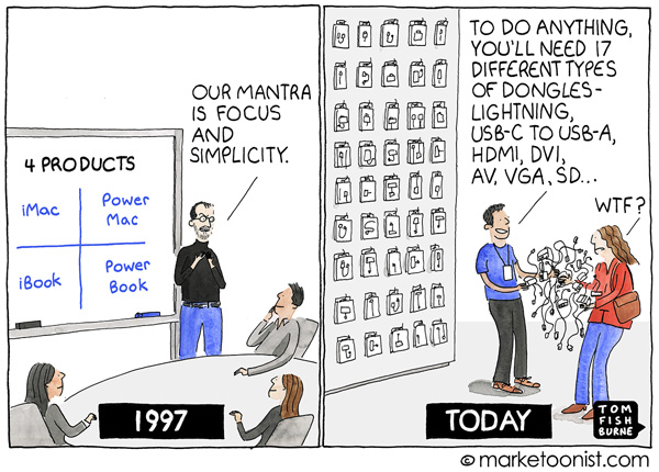 Marketoonist Personal Data Simplicity Comic