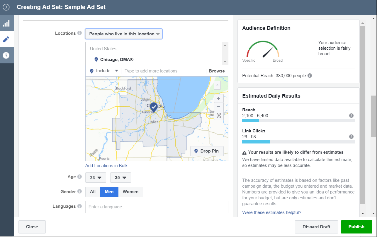 Broad ad targeting on Fb runs the risk of underperforming