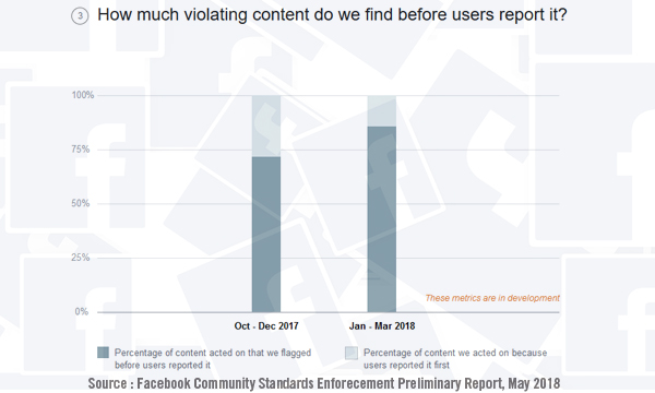 Facebook Housecleaning Chart May 2018