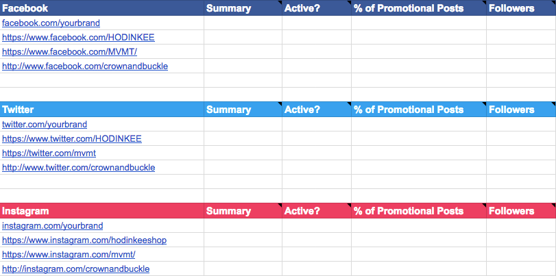 social media competitive evaluation template