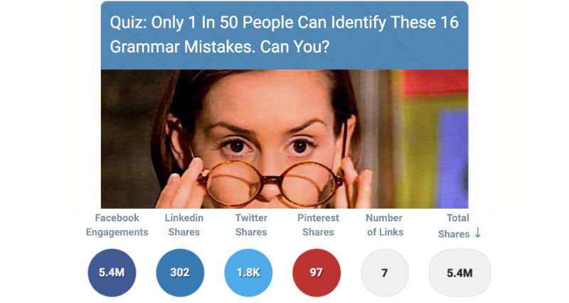 Quizzes and debate-worthy content generally perform well on Facebook