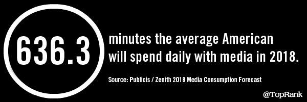 Publicis or Zenith Media Consumption Forecast Statistic