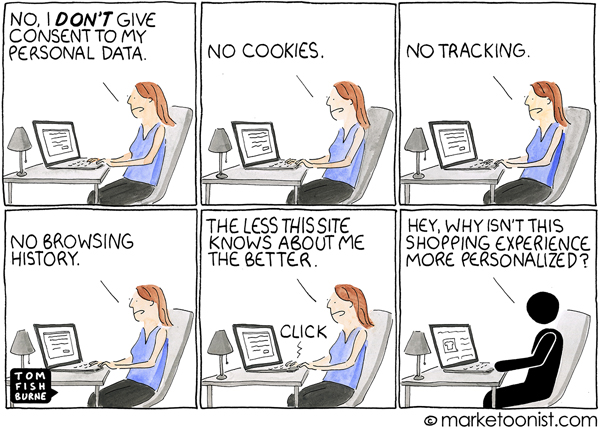 Marketoonist Personalization Distance Cartoon