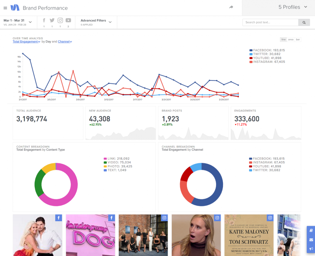 Simply Scored dashboards