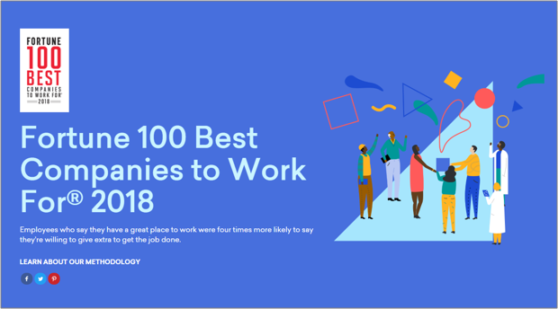 Fortune a hundred Best Companies to Work For 2018