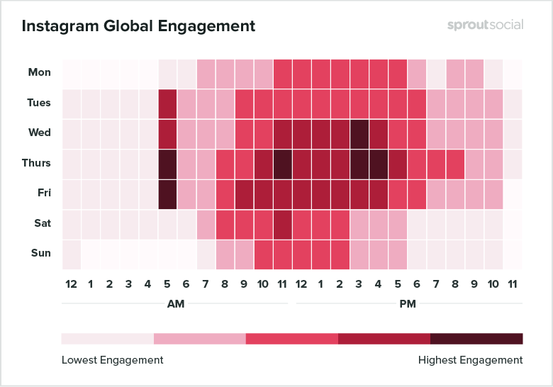 Timing your Pinterest posts can help you rating more engagement