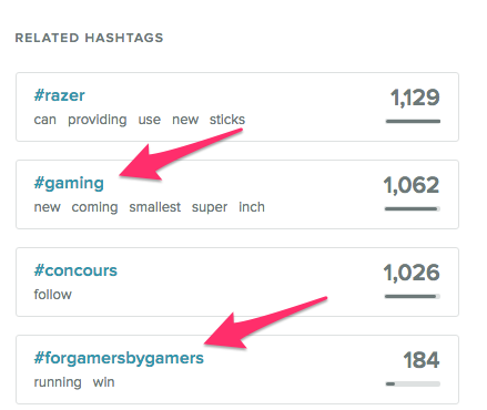 Razer Top Related Hashtags