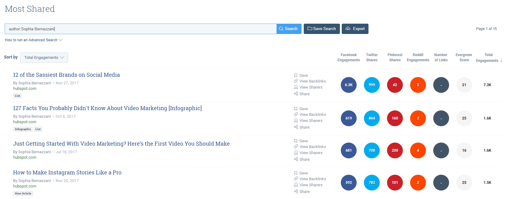 Buzzsumo highlights top-performing articles from influential authors