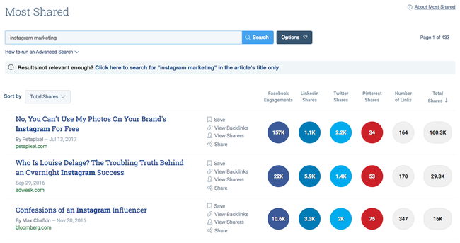 Tracking the shares of contending content via tools like Buzzsumo helps you understand how your own content piles up