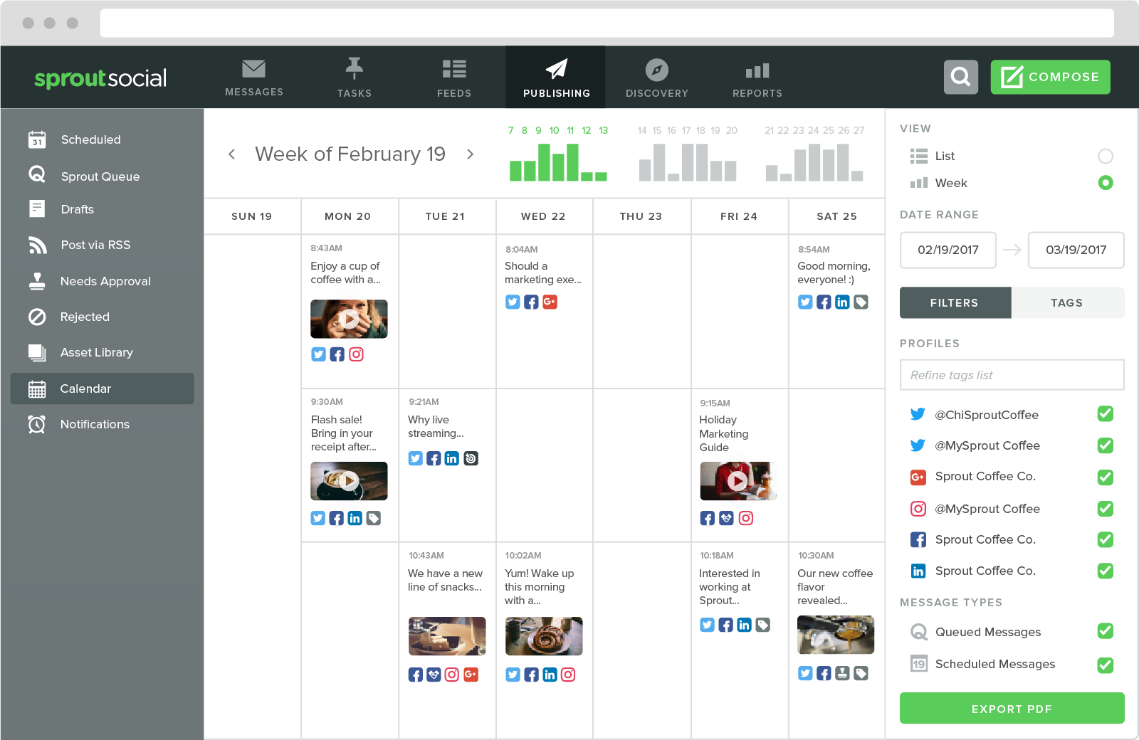 Social submitting tools like Sprout make it simpler to push out content consistently