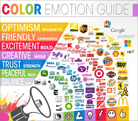 Color Emotion Information from Visually