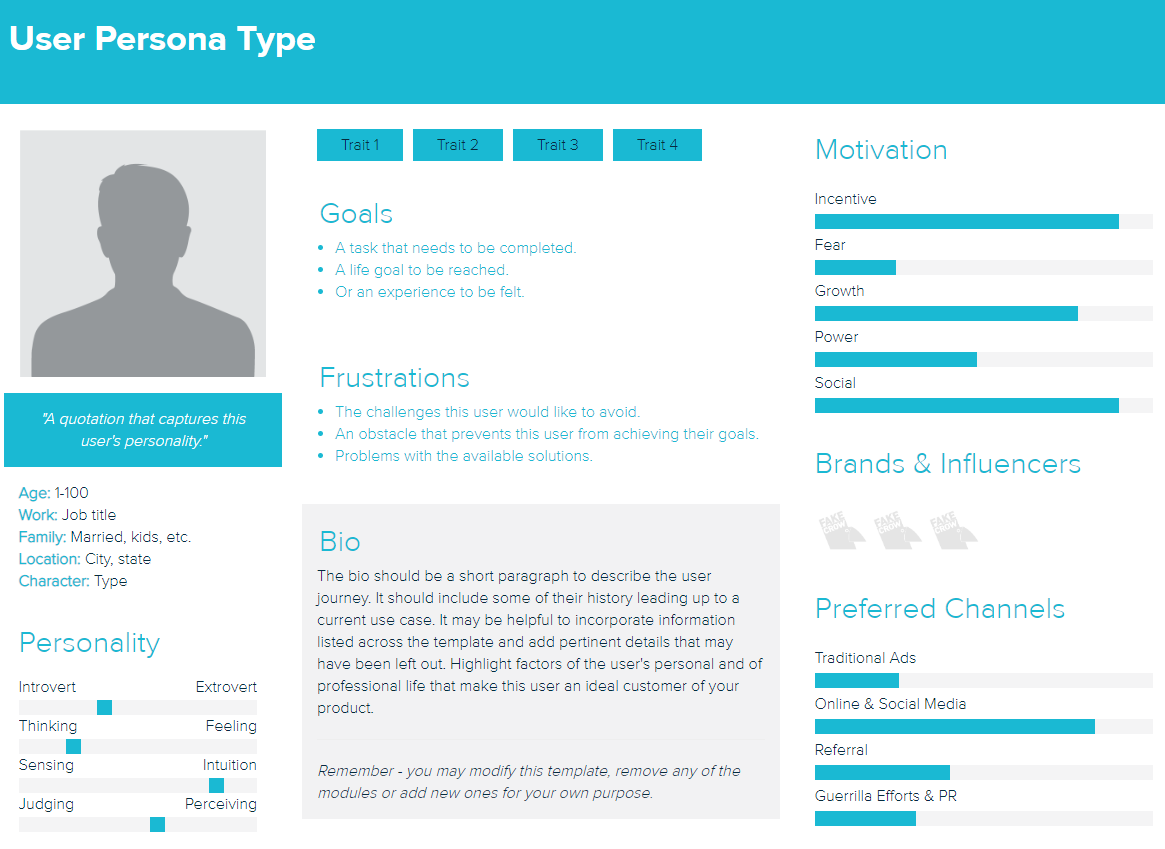 A template could be an useful tool for fleshing the social media personas