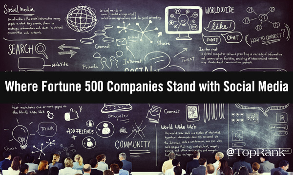 The State of Social Media Marketing pertaining to Fortune 500 Companies