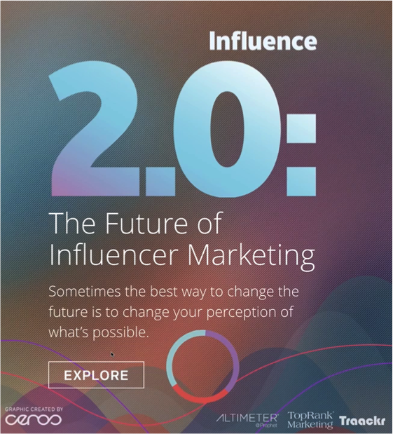 Future of Influencer Marketing and advertising Interactive Infographic