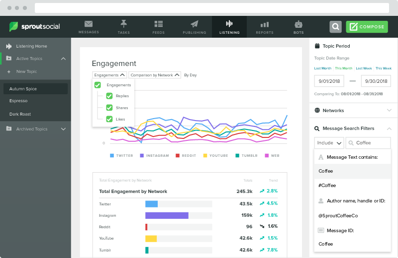 sprout engagement record example