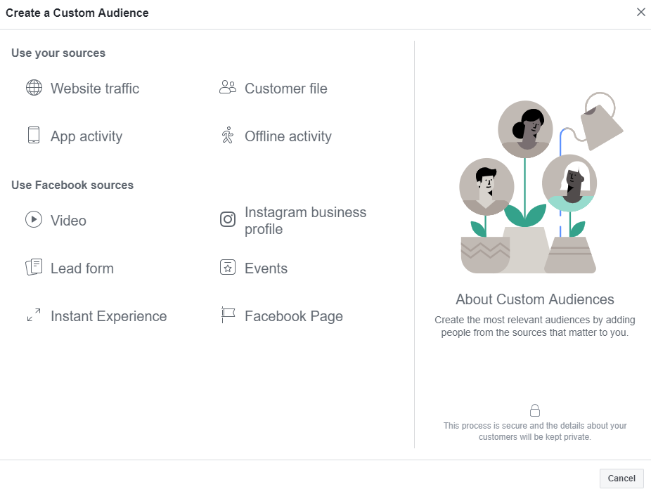 Customer audiences are crucial for directed at your ads