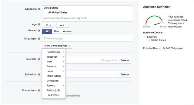 Facebook's reporting can help you score an improved ROi