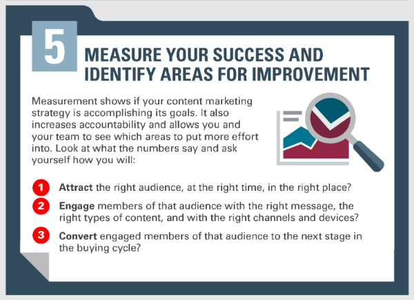 Content Marketing Success Measurement