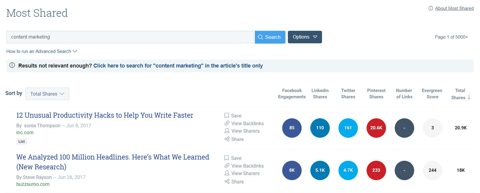 Buzzsumo highlights the top-performing content in your industry