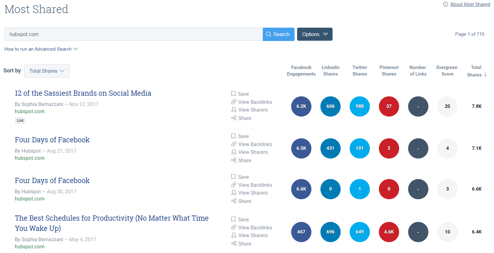 Buzzsumo highlights your competitors' most popular pieces of content