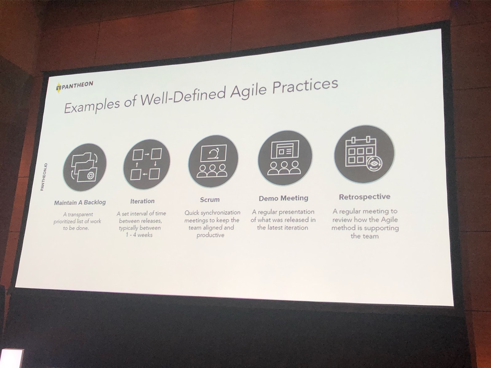 Examples of Agile Marketing Practices