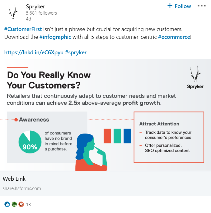 Infographics are among the most popular types of content shared across social media and LinkedIn is no exception