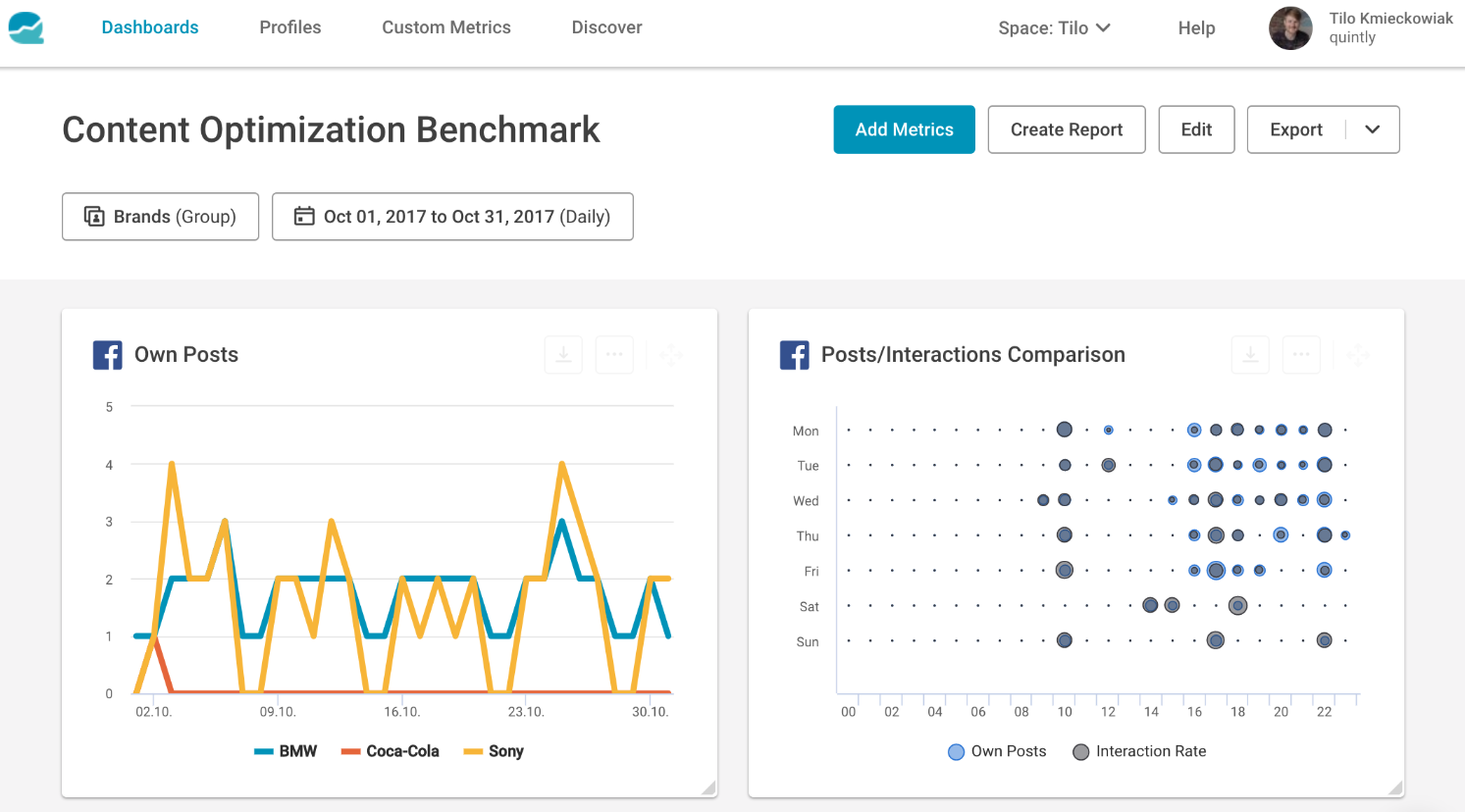 Quintly Facebook dashboard