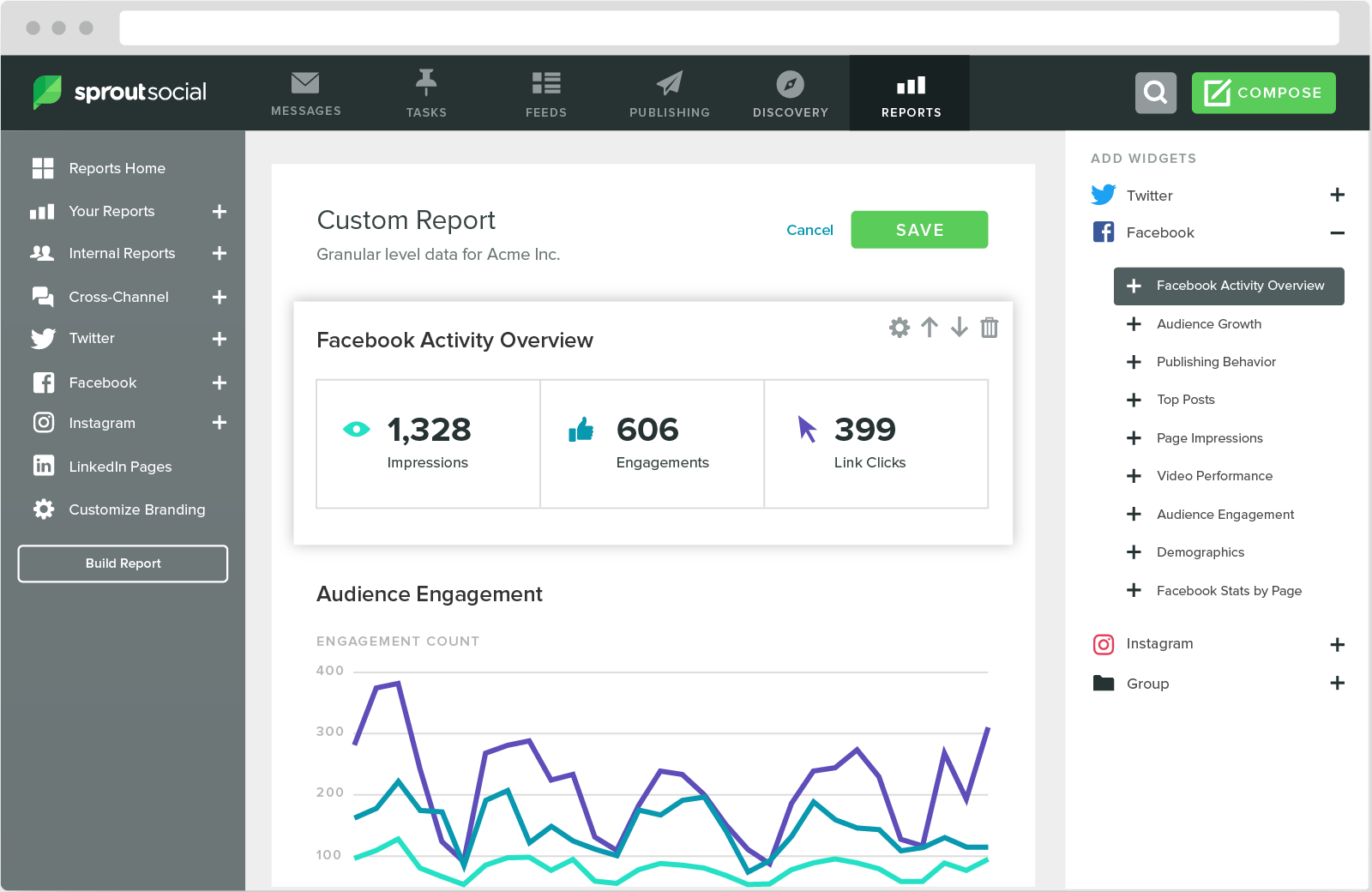 Sprout Facebook report dashboard