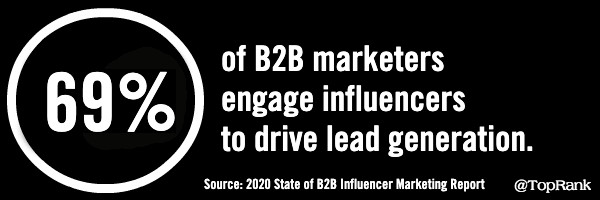 B2B influencer marketing statistic