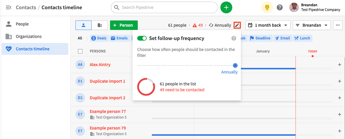 pipedrive contacts timeline for customer retention